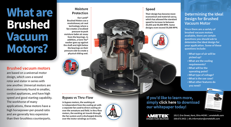 What are brushed vacuum motors infographic image