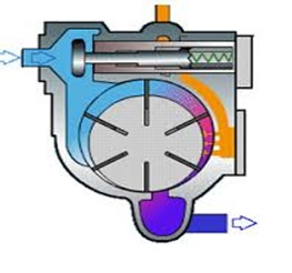 Regenerative versus Centrifugal Blowers | Plus Cost Estimates