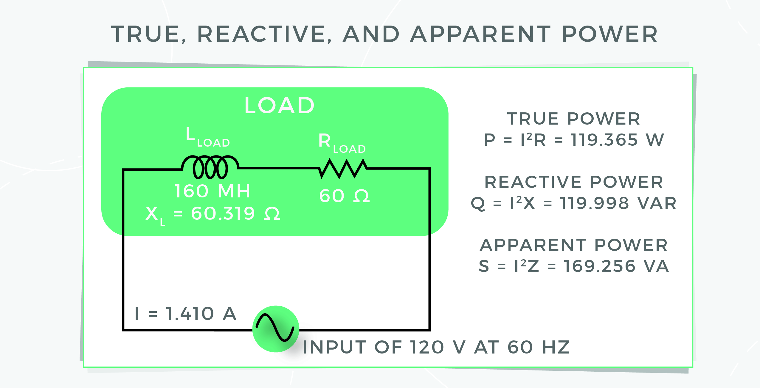 power terms image including true power, reactive power, and apparent power.